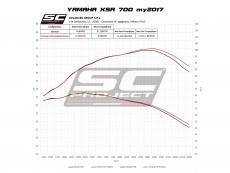 YAMAHA XSR 700 (2016 - 2019) Komplette Auspuffanlage 2-1 SC-Project, mit S1 Schalldämpfer, gebürsteter Edelstahl, mattschwarz lackiert